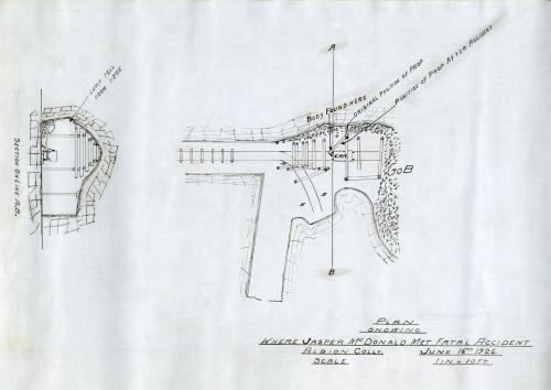 A line drawing with a close-up detail showing where a body was found, the location of a pit prop before the accident and the location after the accident. The victim was hit by the prop. The title is Plan showing where Jasper McDonald met fatal accident, Albion Colliery, June 16, 1926.