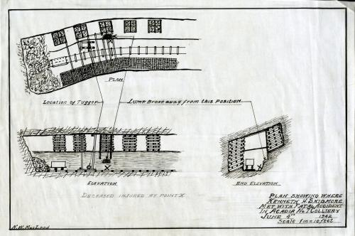 : A line drawing from the investigation into a coal mine fatality. It shows the spot where stone fell on a worker in a mine tunnel near a roof support and rail track. An elevation and end elevation views are also provided. The title of the plan is plan showing where Kenneth H. Skidmore met with fatal accident in Acadia No 7 Colliery June 4, 1942. This drawing is in the Museum Collection with the number I97.30 plan 15.