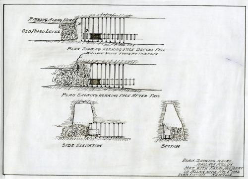 A line drawing from the investigation into a coal mine fatality. It shows the spot where stone fell on a worker at the coal face where coal was being mined. There are four diagrams: one showing the working face before the fall, one showing the working face after the fall, a side elevation and a sectional view. The title of the plan is Plan showing where Wallace Keddy met with fatal accident in Allan Mine, November 5, 1942.